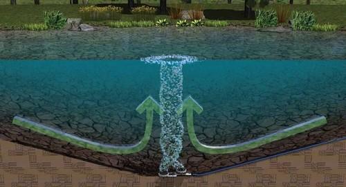 Аэрация водоемов