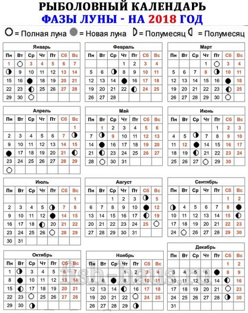 Lunar fishing calendar 2018