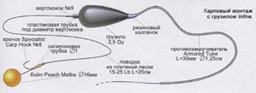 Схема монтажа инлайн.